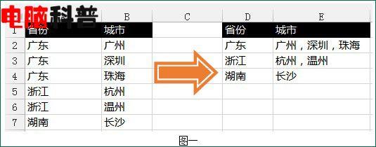 Excel合并内容相同的单元格