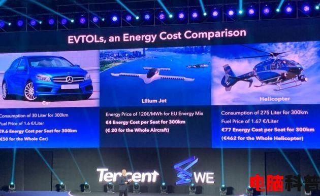 腾讯首席探索官:电动直升机未来会成为大众交通方式