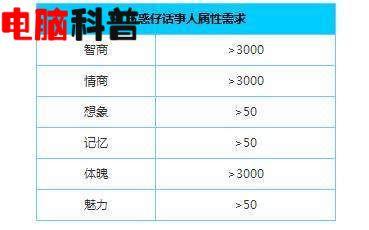 中国式家长古惑仔话事人怎么达成 中国式家长古惑仔话事人玩法攻略