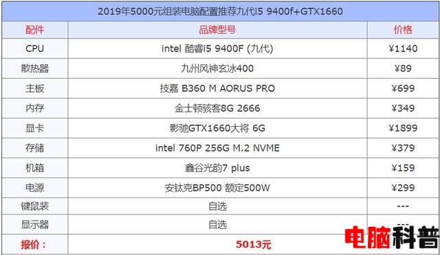 5000元游戏组装电脑配置推荐九代i5 9400f+GTX1660