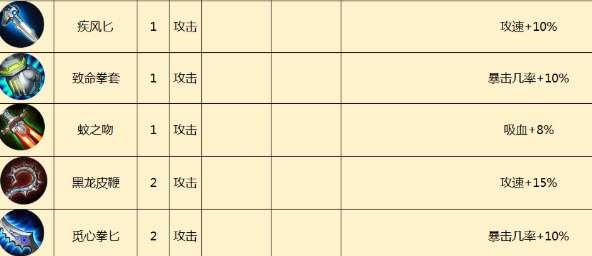 皇家骑士300自走棋装备合成表