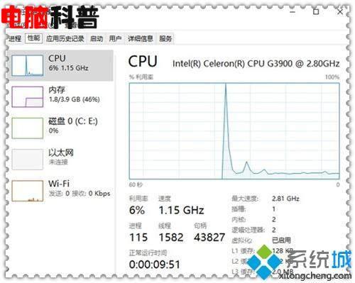 win10系统cpu使用率太高飙红线了如何解决